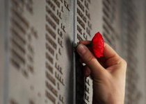 Political Correctness – The final nail in the coffin of the Anzac legacy